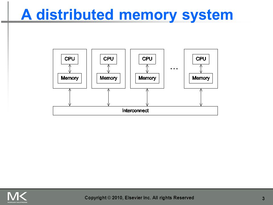 A distributed memory system
