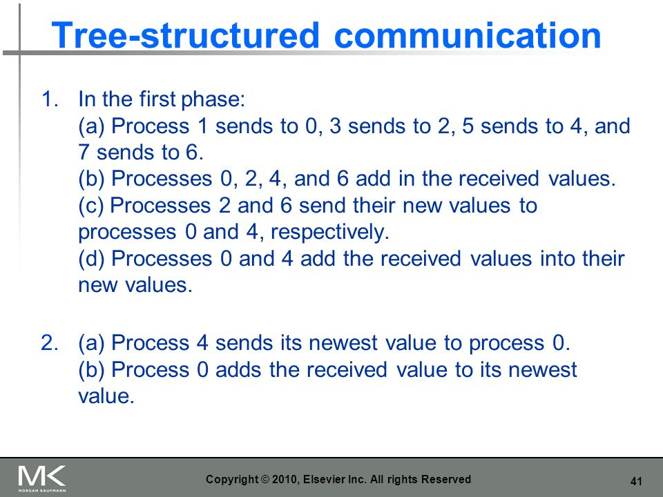 Tree-structured communication