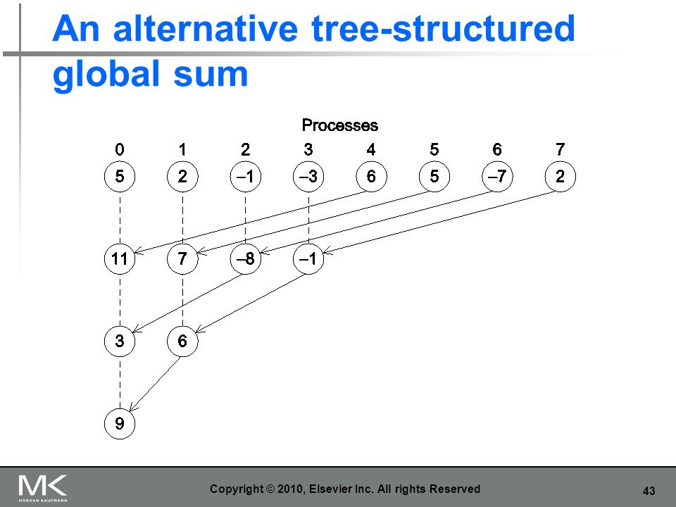 An alternative tree-structured global sum