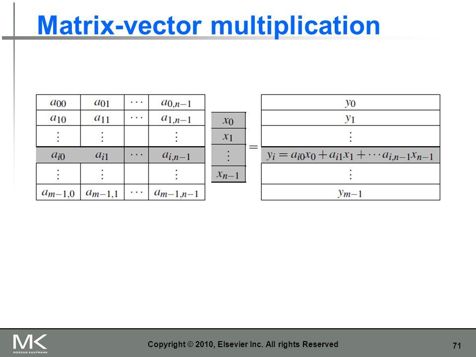 Matrix-vector multiplication