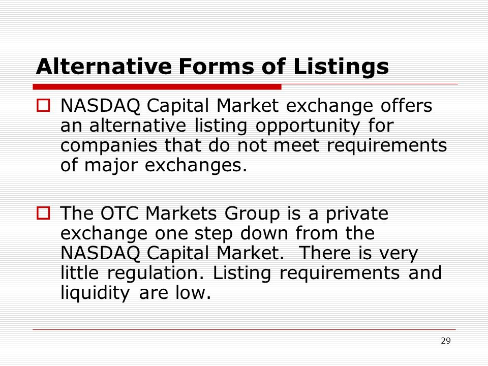 Alternative Forms of Listings
