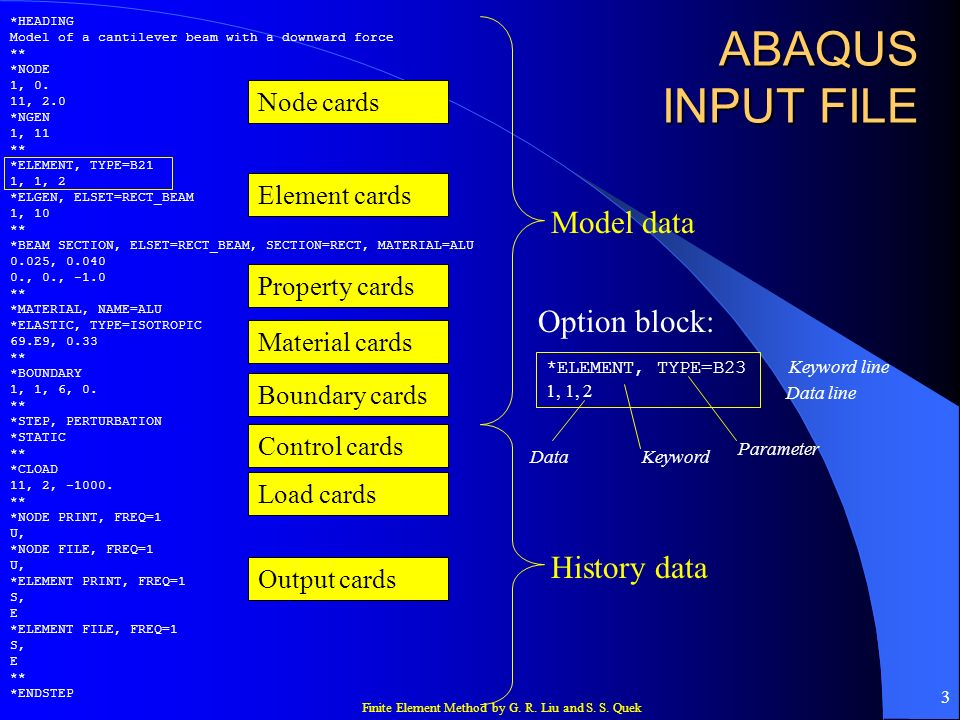 ABAQUS INPUT FILE Model data Option block: History data Node cards