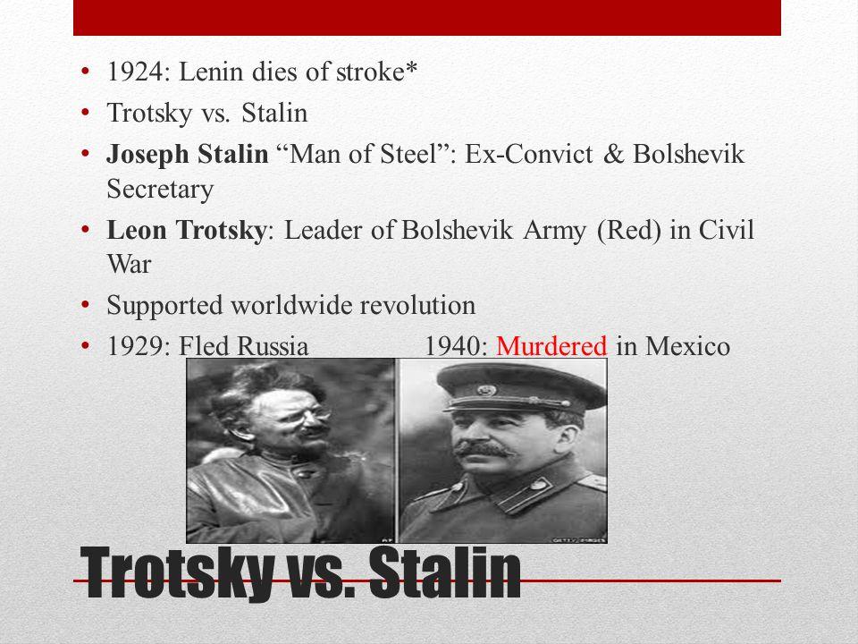 Trotsky vs. Stalin 1924: Lenin dies of stroke* Trotsky vs. Stalin
