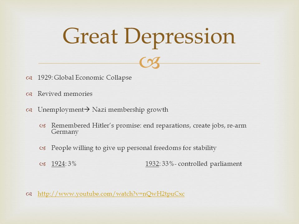Great Depression 1929: Global Economic Collapse Revived memories