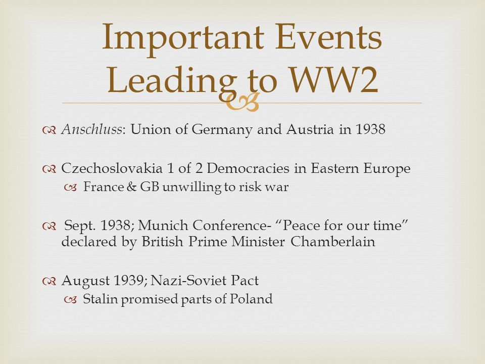Important Events Leading to WW2