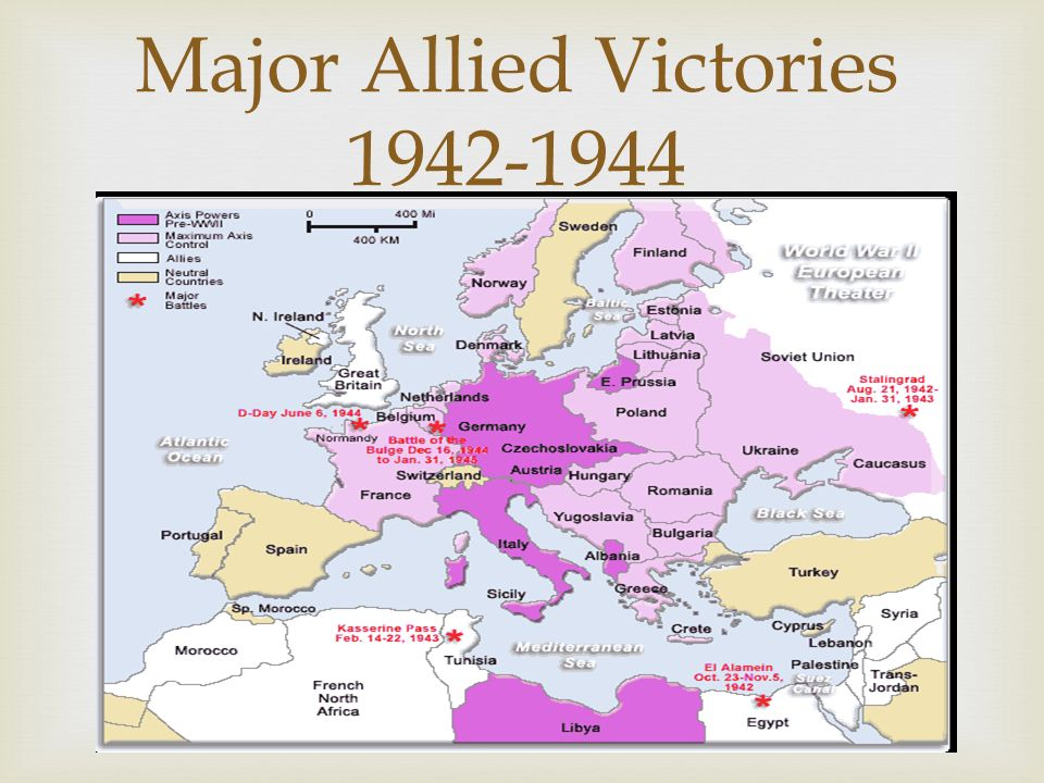 Major Allied Victories 1942-1944