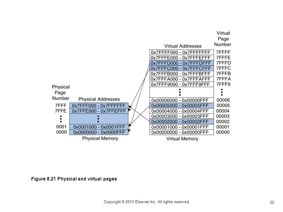 Copyright © 2013 Elsevier Inc. All rights reserved.