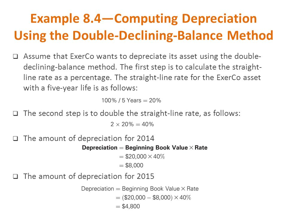 how to find depreciation rate