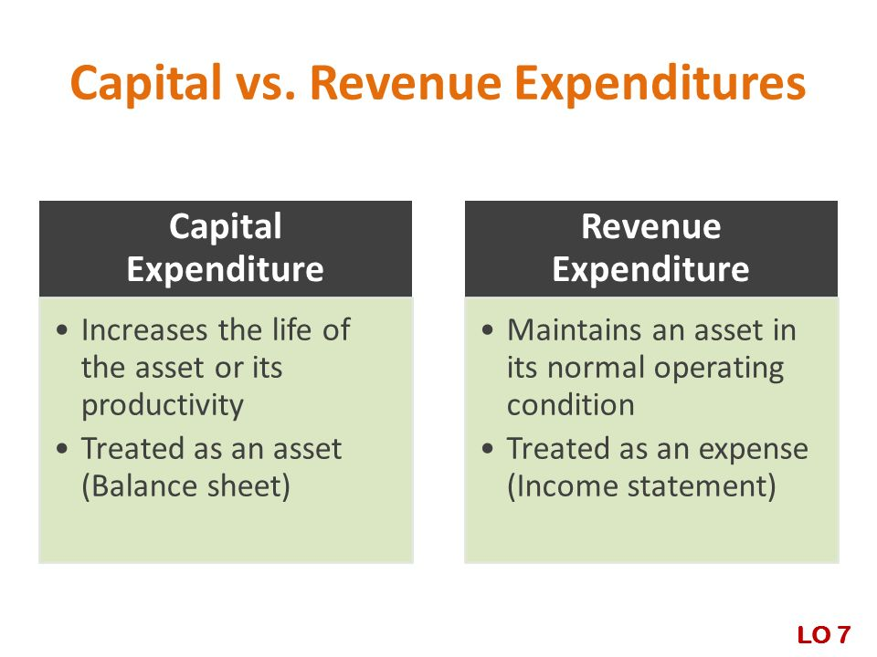 difference between revenue capital budget The city's annual budget has two primary components: the operating budget and the capital budget the capital budget funds major improvements to city facilities and infrastructure, and is based on the first year of needs in the five-year capital improvements program (cip) plan.