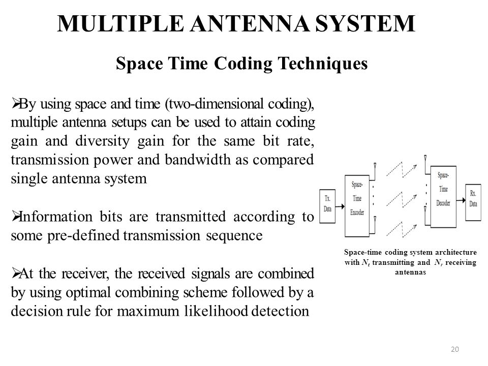Multiple Antenna System Space Time Coding Techniques