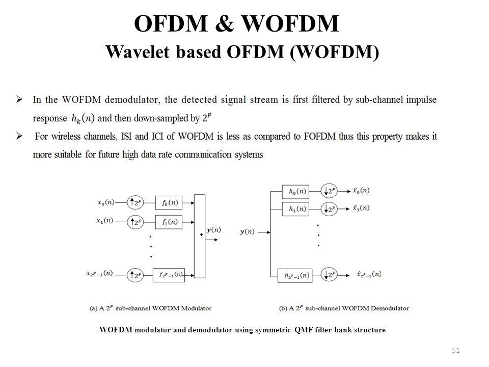 Wavelet based OFDM (WOFDM)