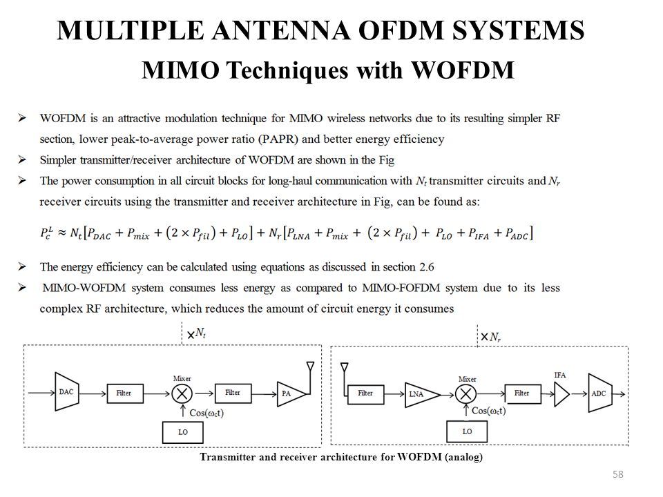 Multiple Antenna OFDM Systems MIMO Techniques with WOFDM