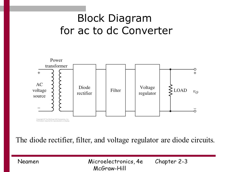 Microelectronics circuit analysis and design ppt download