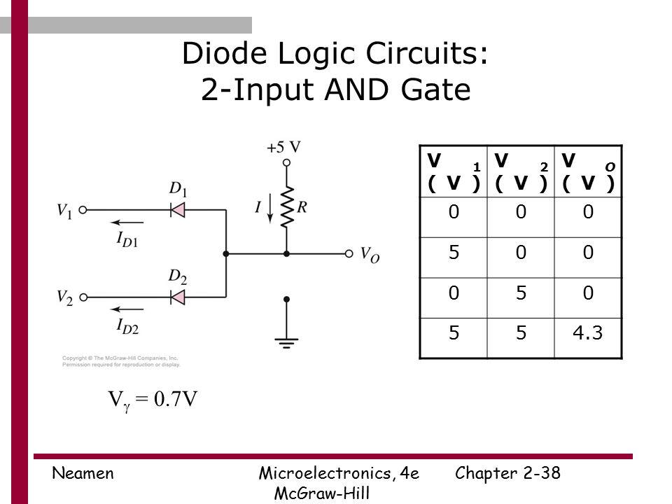 diode logic gate circuit analysis 28 images diode why are logic gates and logic circuits important in computing logic gates vs ladder logic circuits