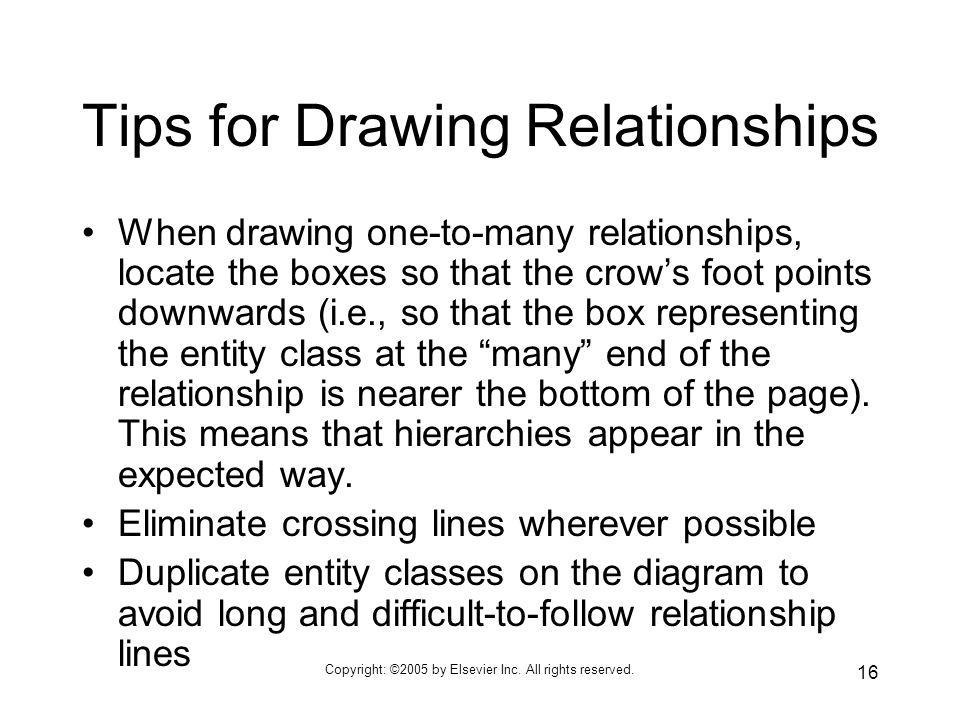 Tips for Drawing Relationships