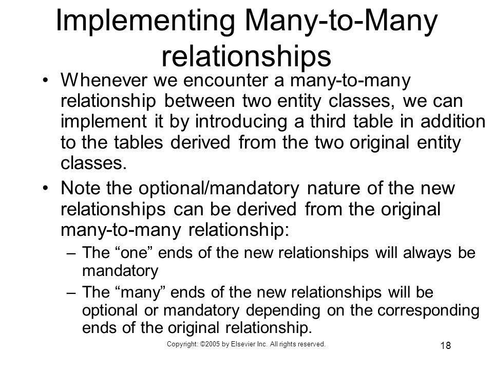 Implementing Many-to-Many relationships
