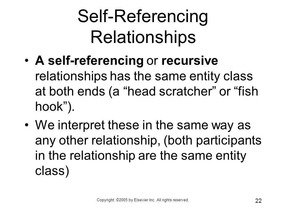 Self-Referencing Relationships