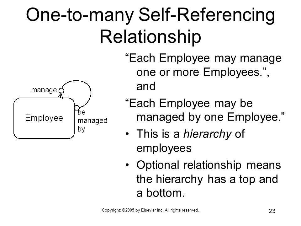 self referencing many to relationship powerpivot