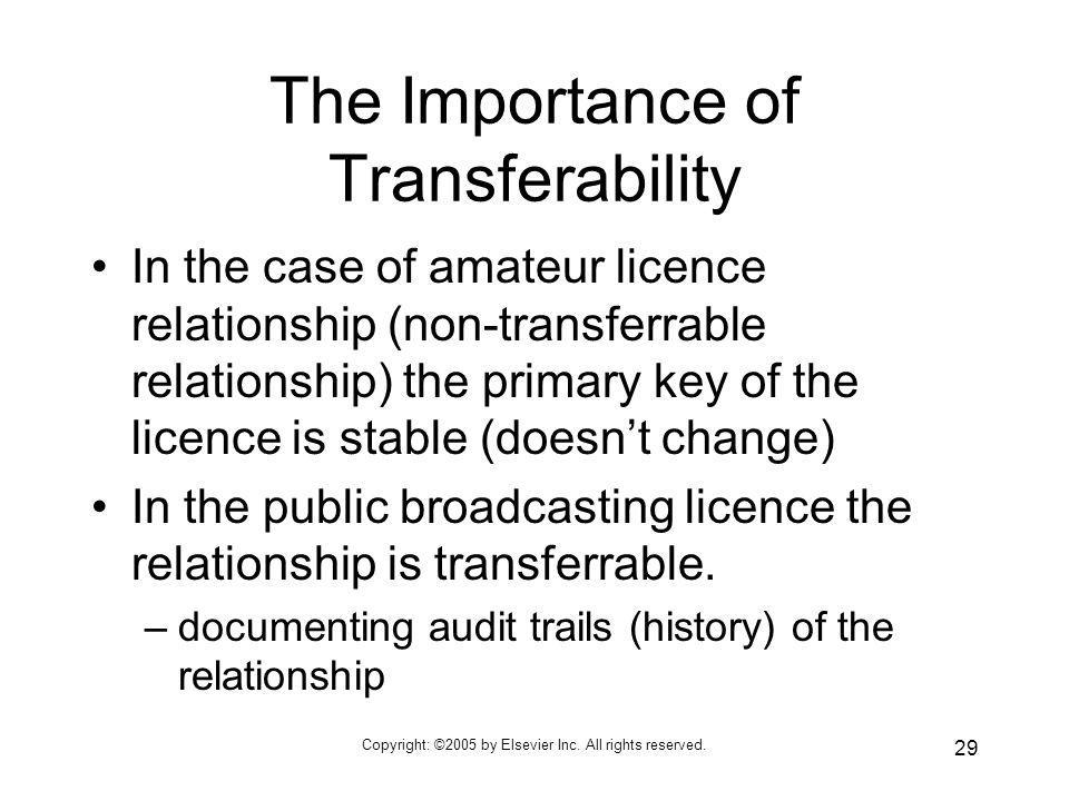 The Importance of Transferability