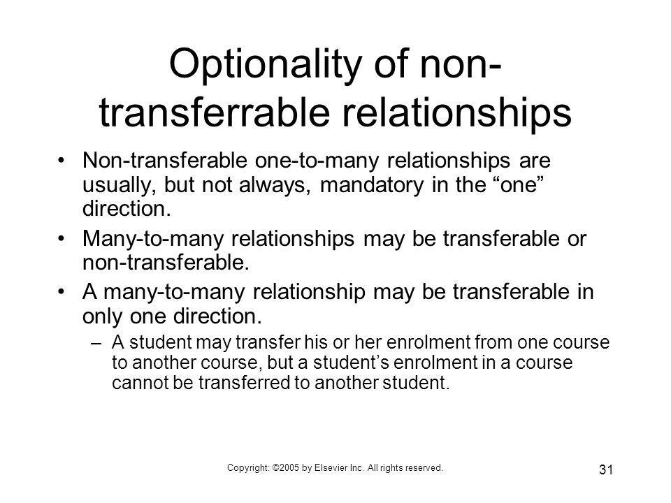 Optionality of non-transferrable relationships