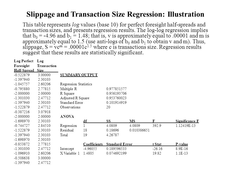 Slippage and Transaction Size Regression: Illustration