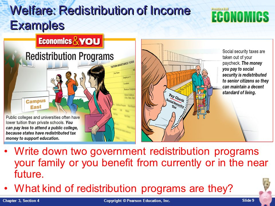 Welfare: Redistribution of Income Examples