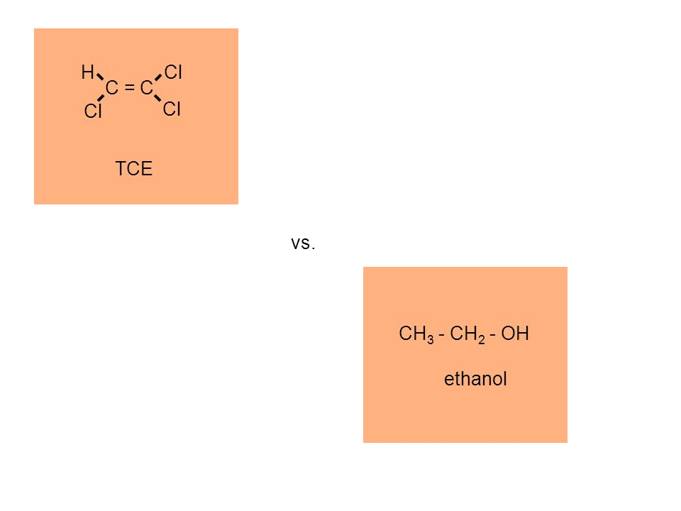 C = C H Cl TCE vs. CH3 - CH2 - OH ethanol