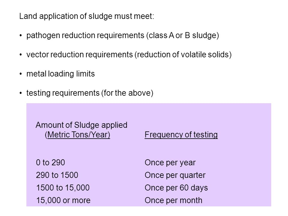 Land application of sludge must meet:
