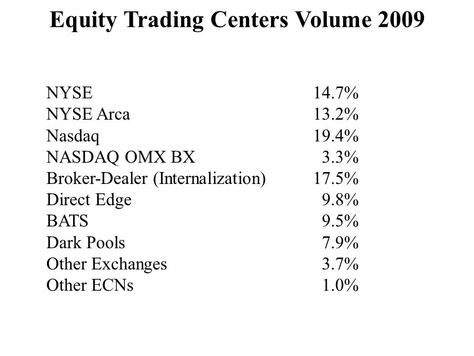 Equity Trading Centers Volume 2009