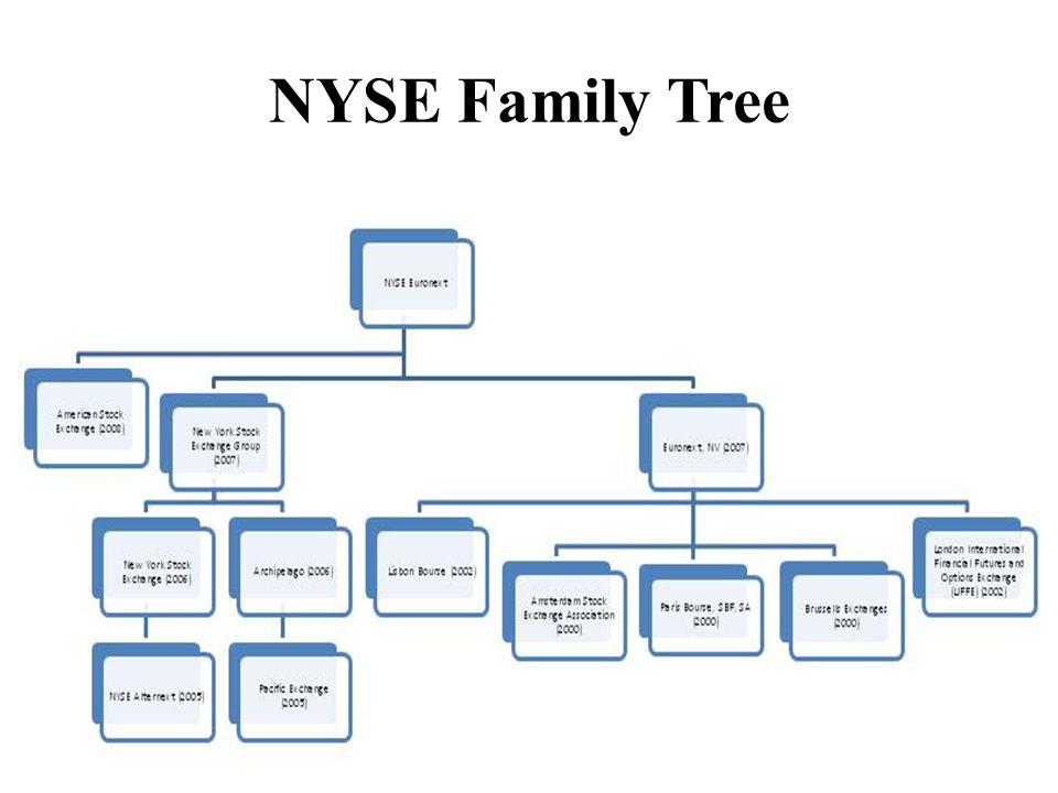 NYSE Family Tree