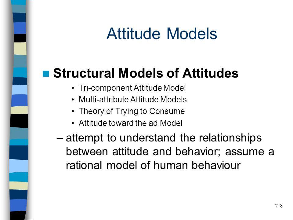 tri component attitude model Tricomponent attitude model ckc attitudes zijn hypothetische constructies en volgens rosenberg & hovland bestaan attitudes uit een cognitieve component, een affectieve component en een conatieve component deze componenten beïnvloeden elkaar die beïnvloeding kan twee kanten op gaan en is.