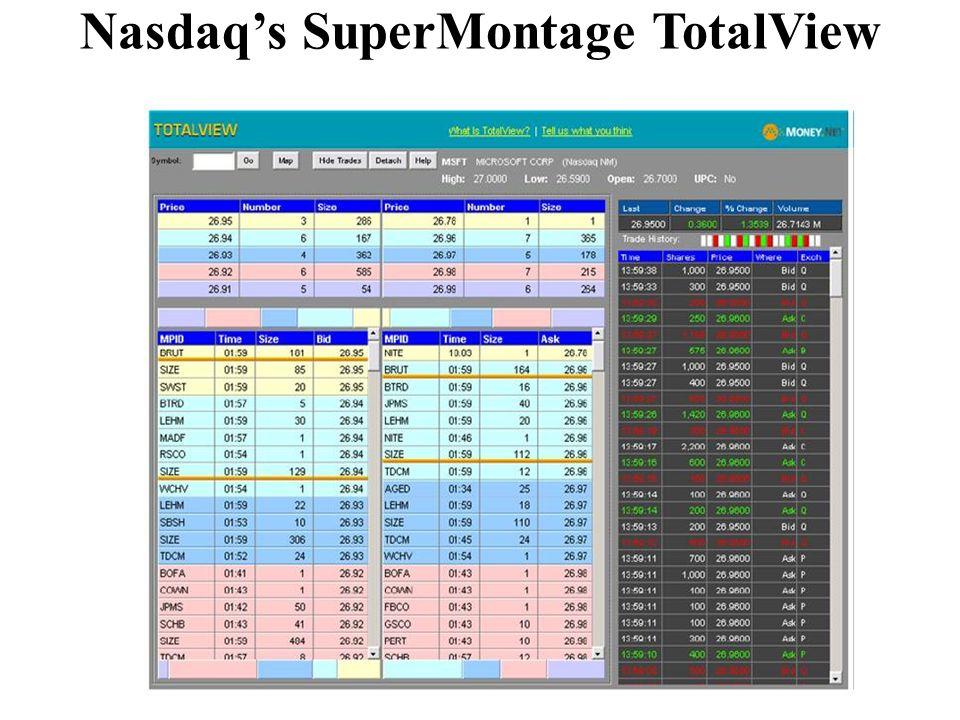 Nasdaq's SuperMontage TotalView