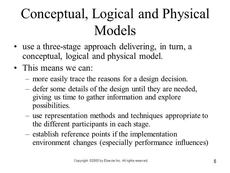 Conceptual, Logical and Physical Models
