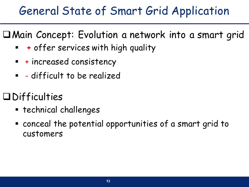 General State of Smart Grid Application