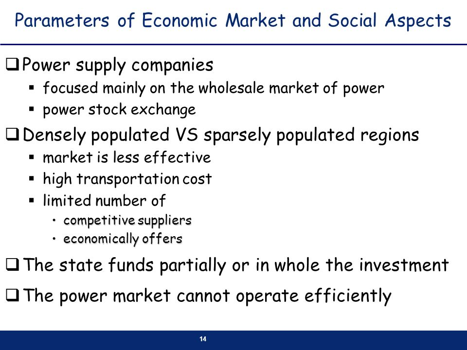 Parameters of Economic Market and Social Aspects