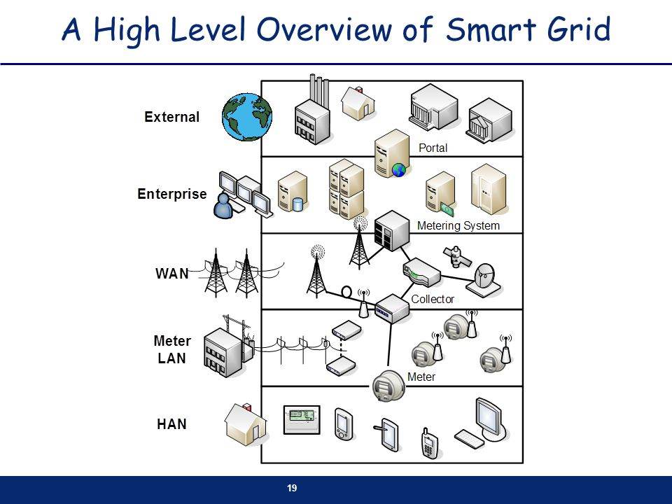 substation automation handbook download