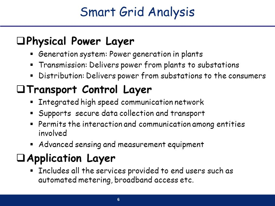 Smart Grid Analysis Physical Power Layer Transport Control Layer