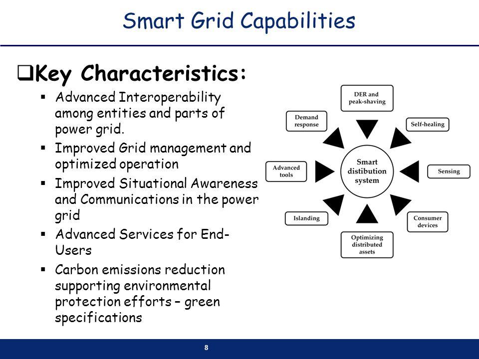 Smart Grid Capabilities