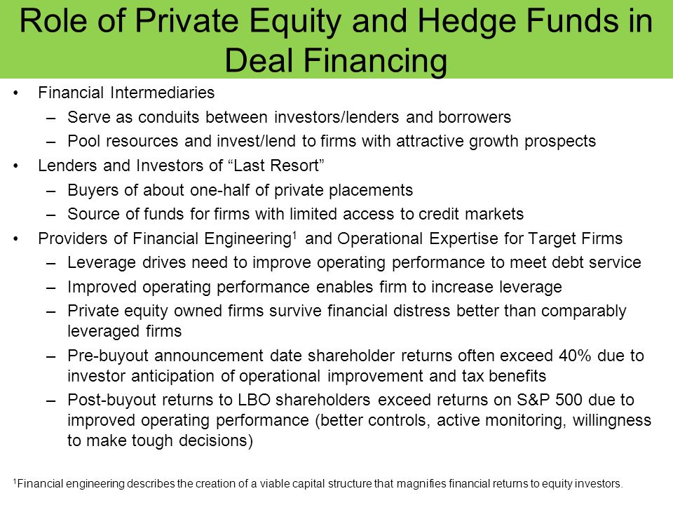 Role of Private Equity and Hedge Funds in Deal Financing
