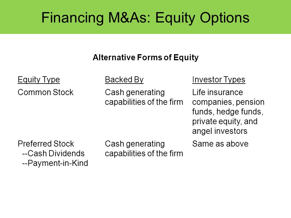Financing M&As: Equity Options