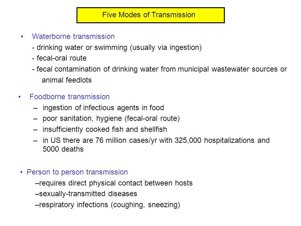 Five Modes of Transmission