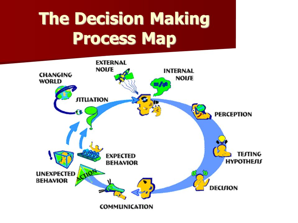 implementation and decision making process it systems Respondents cited the involvement of nursing staff in the decision making process as being influential to the introduction of new technology (table 3, third block) authoritative decisions (eg making the use of the technology compulsory) were reported to reduce the likelihood of success.