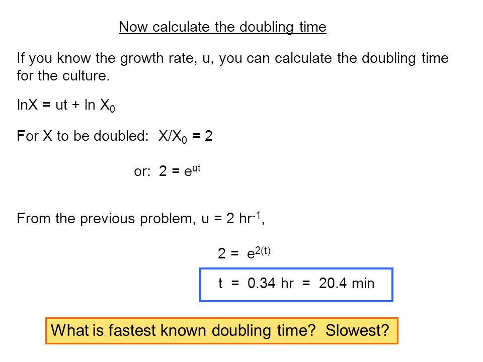 What is fastest known doubling time Slowest