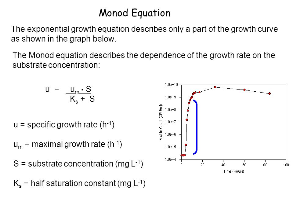 Monod Equation The exponential growth equation describes only a part of the growth curve as shown in the graph below.