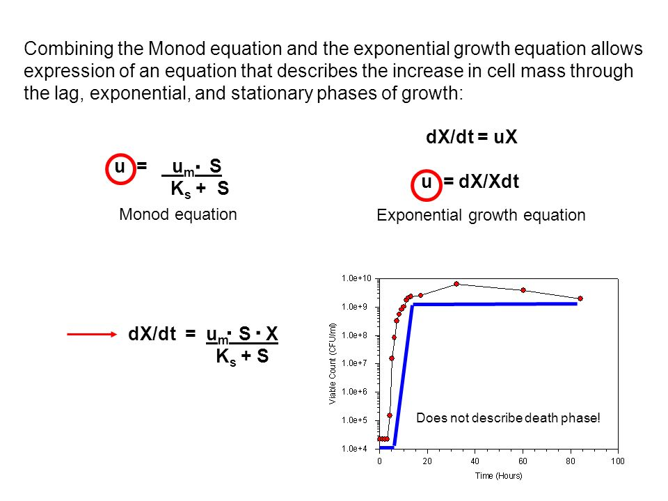 Combining the Monod equation and the exponential growth equation allows expression of an equation that describes the increase in cell mass through the lag, exponential, and stationary phases of growth: