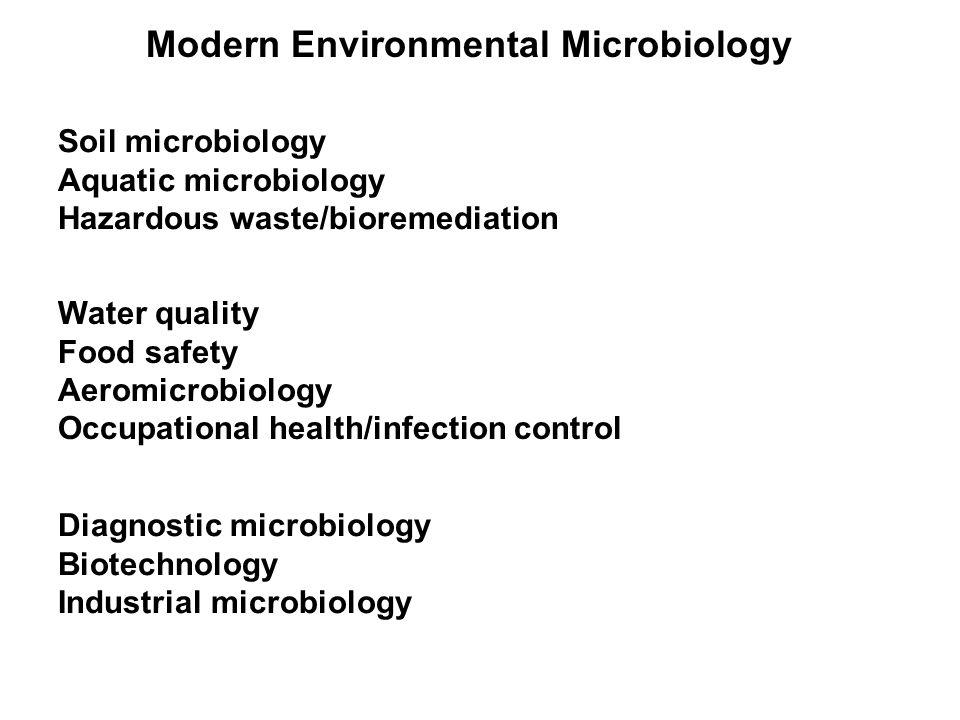 Modern Environmental Microbiology