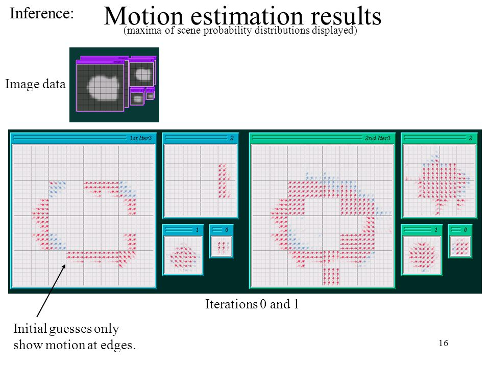 Motion estimation results