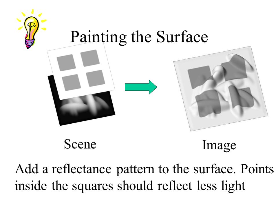 Painting the Surface Scene Image