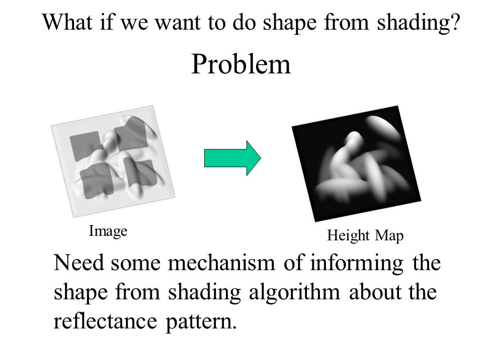 Problem What if we want to do shape from shading