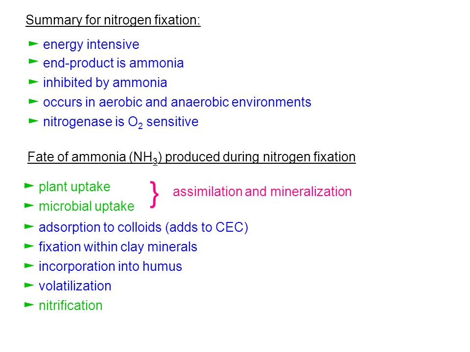 } Summary for nitrogen fixation: energy intensive